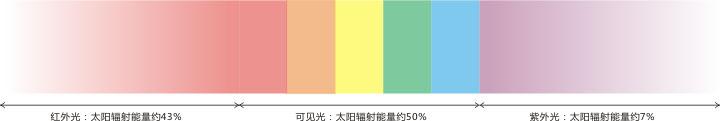 汇克 反射 保温 隔热 黑白直播安卓版app下载  6.jpg