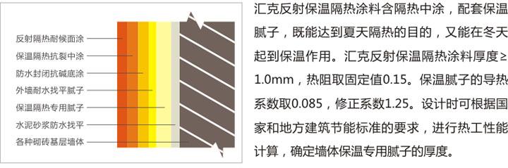 汇克 反射 保温 隔热 黑白直播安卓版app下载  27.jpg