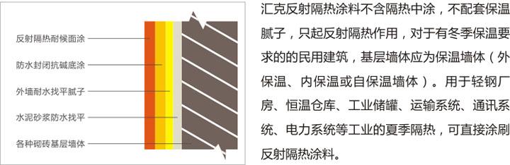 汇克 反射 保温 隔热 黑白直播安卓版app下载  28.jpg